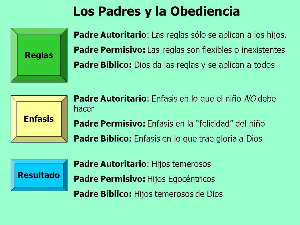 Los Padres y la Obediencia Padre Autoritario: Las reglas sólo se aplican a los hijos. Padre Permisivo: Las reglas son flexibles o inexistentes Padre B