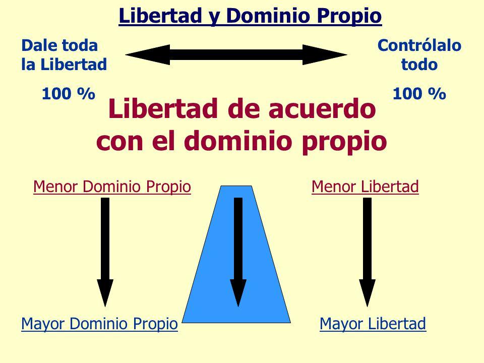 Libertad y Dominio Propio Dale toda la Libertad 100 % Contrólalo todo 100 % Libertad de acuerdo con el dominio propio Menor LibertadMenor Dominio Prop