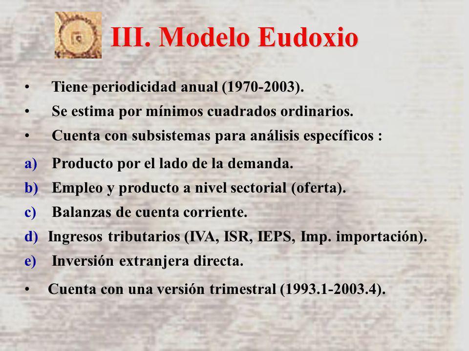 III. Modelo Eudoxio Tiene periodicidad anual (1970-2003). Se estima por mínimos cuadrados ordinarios. Cuenta con subsistemas para análisis específicos