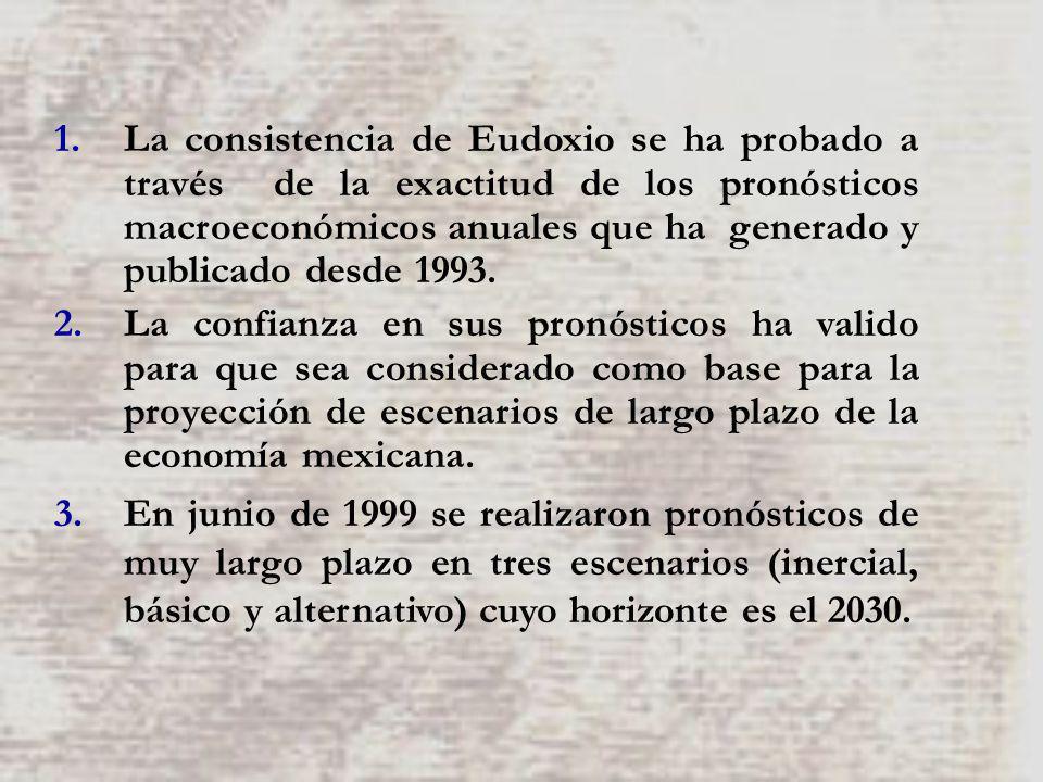 1.La consistencia de Eudoxio se ha probado a través de la exactitud de los pronósticos macroeconómicos anuales que ha generado y publicado desde 1993.