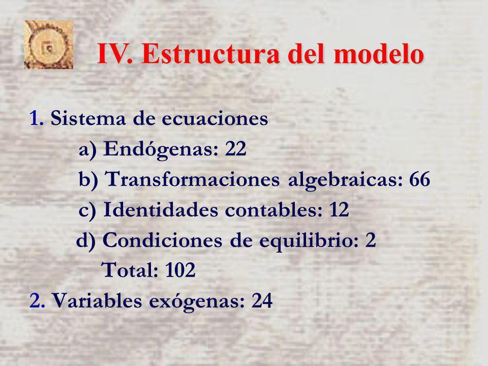 1. Sistema de ecuaciones a) Endógenas: 22 b) Transformaciones algebraicas: 66 c) Identidades contables: 12 d) Condiciones de equilibrio: 2 Total: 102