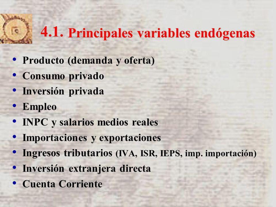 4.1. Principales variables endógenas Producto (demanda y oferta) Consumo privado Inversión privada Empleo INPC y salarios medios reales Importaciones