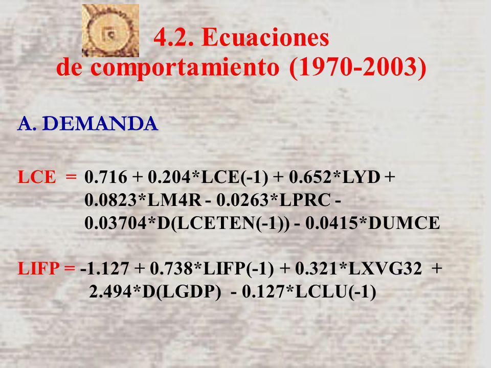 4.2. Ecuaciones de comportamiento (1970-2003) A.DEMANDA LCE = 0.716 + 0.204*LCE(-1) + 0.652*LYD + 0.0823*LM4R - 0.0263*LPRC - 0.03704*D(LCETEN(-1)) -