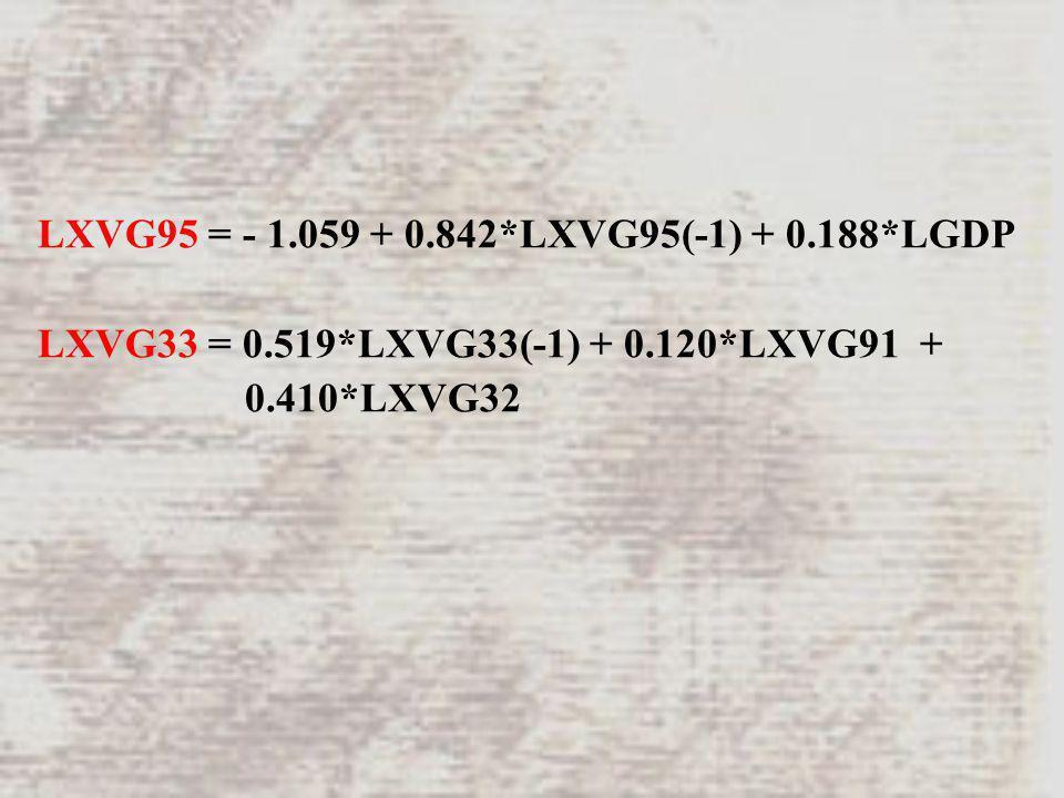 LXVG95 = - 1.059 + 0.842*LXVG95(-1) + 0.188*LGDP LXVG33 = 0.519*LXVG33(-1) + 0.120*LXVG91 + 0.410*LXVG32