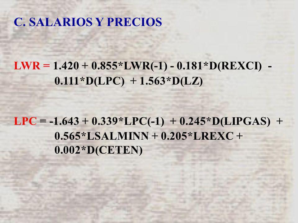 C. SALARIOS Y PRECIOS LWR = 1.420 + 0.855*LWR(-1) - 0.181*D(REXCI) - 0.111*D(LPC) + 1.563*D(LZ) LPC = -1.643 + 0.339*LPC(-1) + 0.245*D(LIPGAS) + 0.565