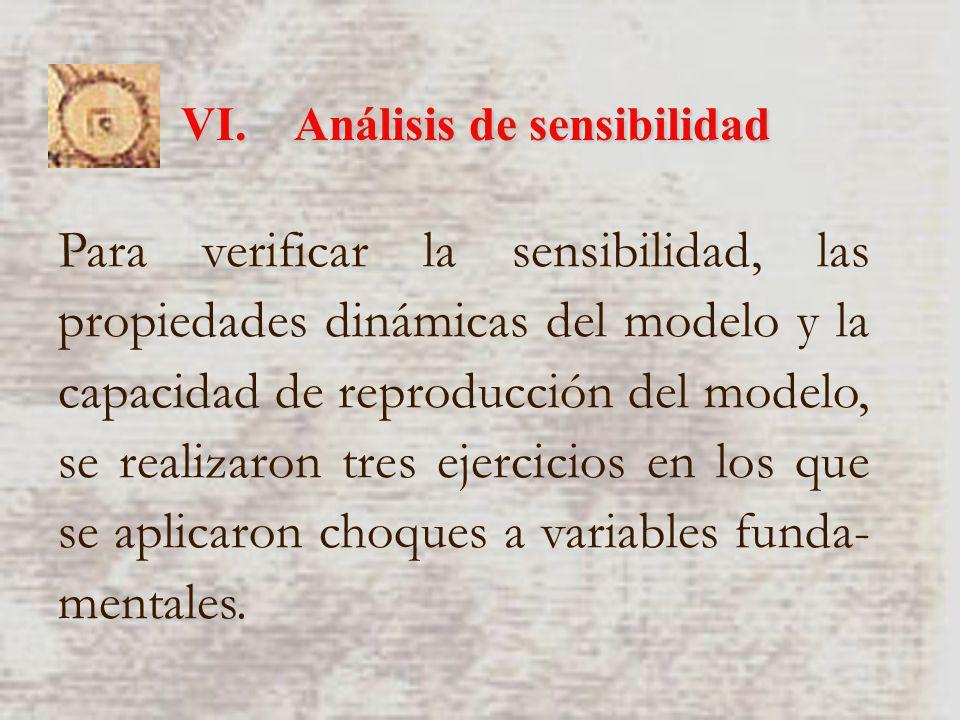 VI. Análisis de sensibilidad Para verificar la sensibilidad, las propiedades dinámicas del modelo y la capacidad de reproducción del modelo, se realiz