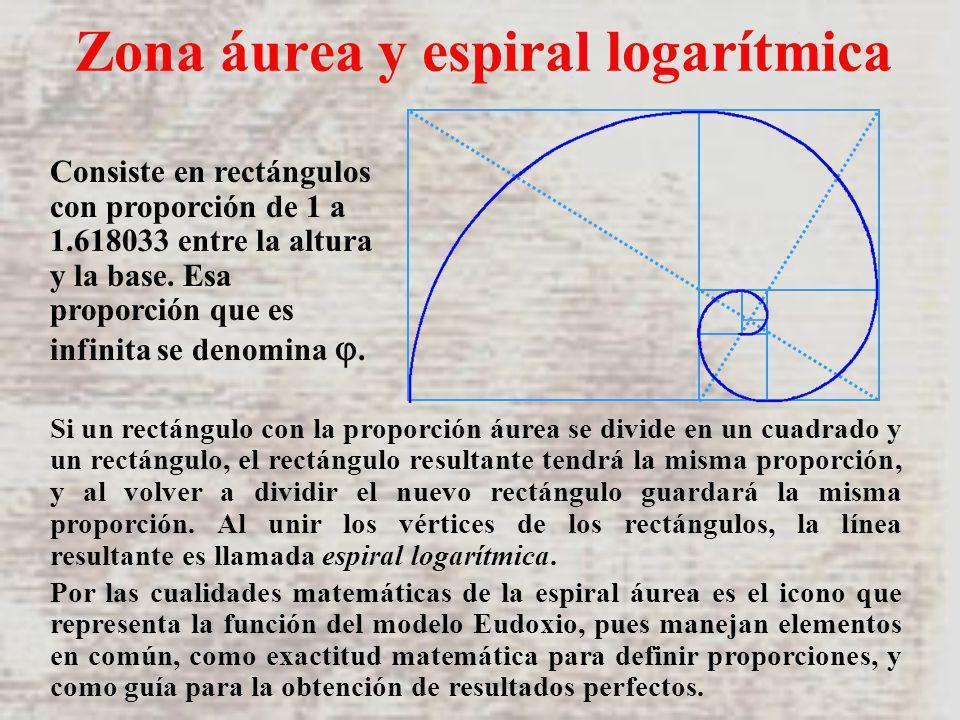 Zona áurea y espiral logarítmica Consiste en rectángulos con proporción de 1 a 1.618033 entre la altura y la base.