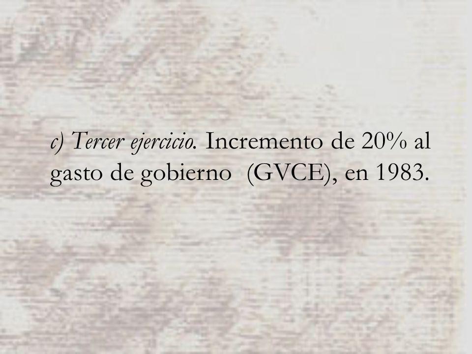 c) Tercer ejercicio. Incremento de 20% al gasto de gobierno (GVCE), en 1983.
