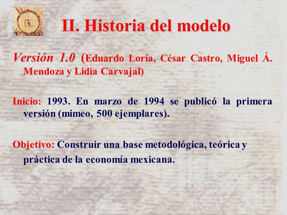 Versión 1.0 Versión 1.0 ( Eduardo Loría, César Castro, Miguel Á. Mendoza y Lidia Carvajal) Inicio: Inicio: 1993. En marzo de 1994 se publicó la primer