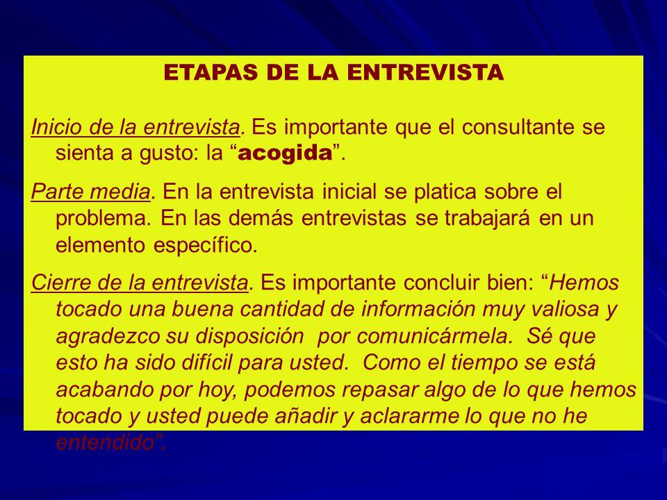 ETAPAS DE LA ENTREVISTA Inicio de la entrevista.