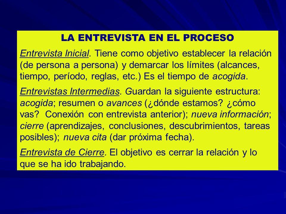LA ENTREVISTA EN EL PROCESO Entrevista Inicial.