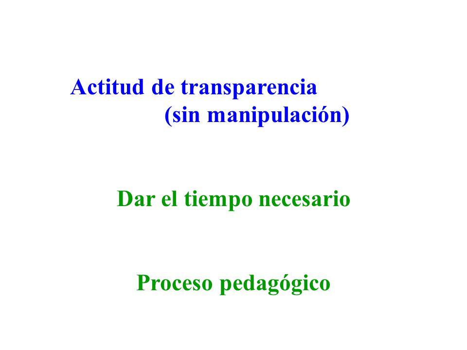 Actitud de transparencia (sin manipulación) Dar el tiempo necesario Proceso pedagógico