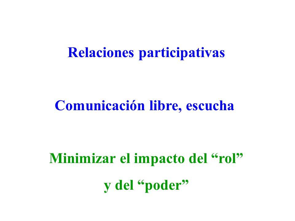 Relaciones participativas Comunicación libre, escucha Minimizar el impacto del rol y del poder