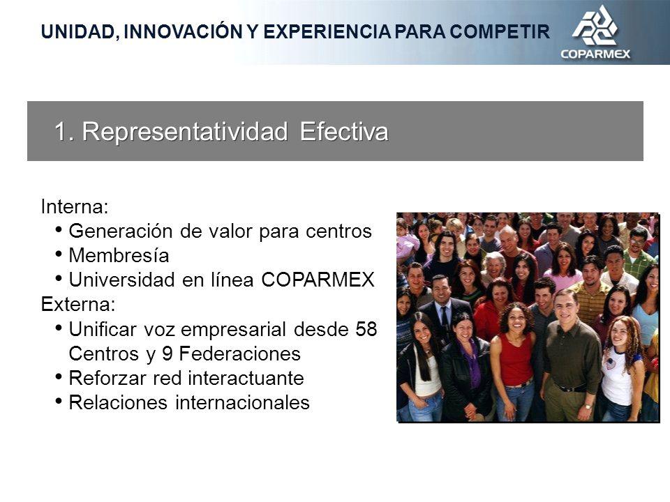 Interna: Generación de valor para centros Membresía Universidad en línea COPARMEX Externa: Unificar voz empresarial desde 58 Centros y 9 Federaciones Reforzar red interactuante Relaciones internacionales 1.