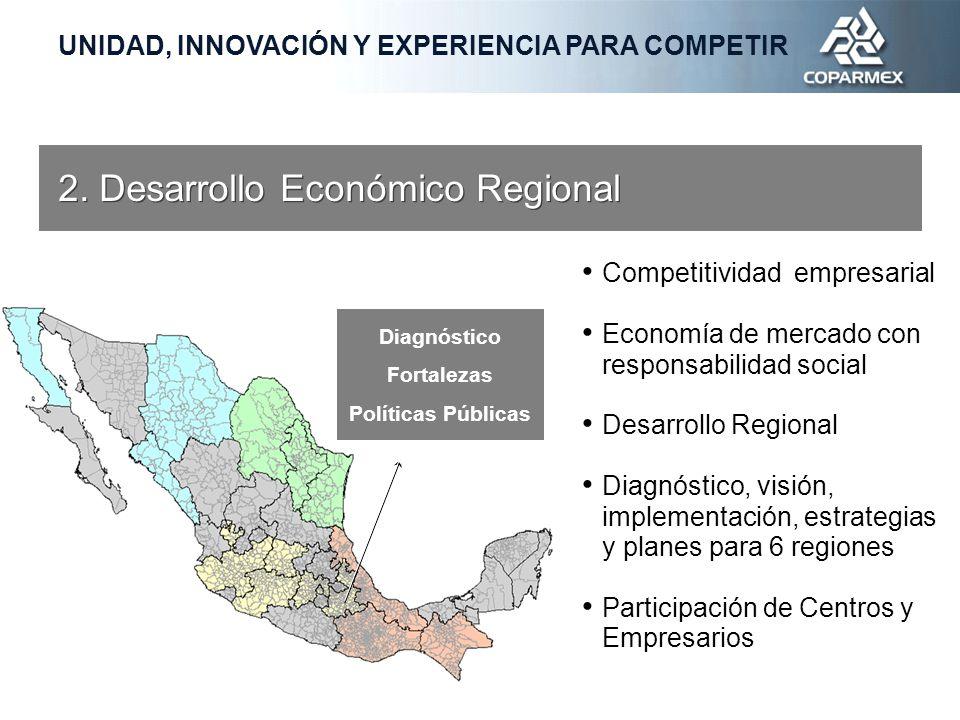 Competitividad empresarial Economía de mercado con responsabilidad social Desarrollo Regional Diagnóstico, visión, implementación, estrategias y planes para 6 regiones Participación de Centros y Empresarios Diagnóstico Fortalezas Políticas Públicas 2.