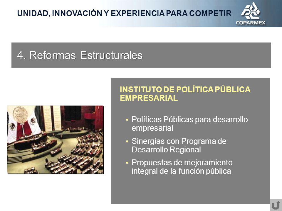 INSTITUTO DE POLÍTICA PÚBLICA EMPRESARIAL Políticas Públicas para desarrollo empresarial Sinergias con Programa de Desarrollo Regional Propuestas de mejoramiento integral de la función pública 4.