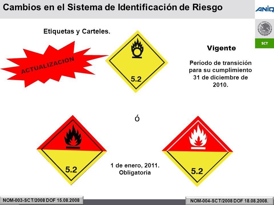 S UBSECRETARÍA DE T RANSPORTE Vigente NOM-003-SCT/2008 DOF 15.08.2008 ó 1 de enero, 2011.