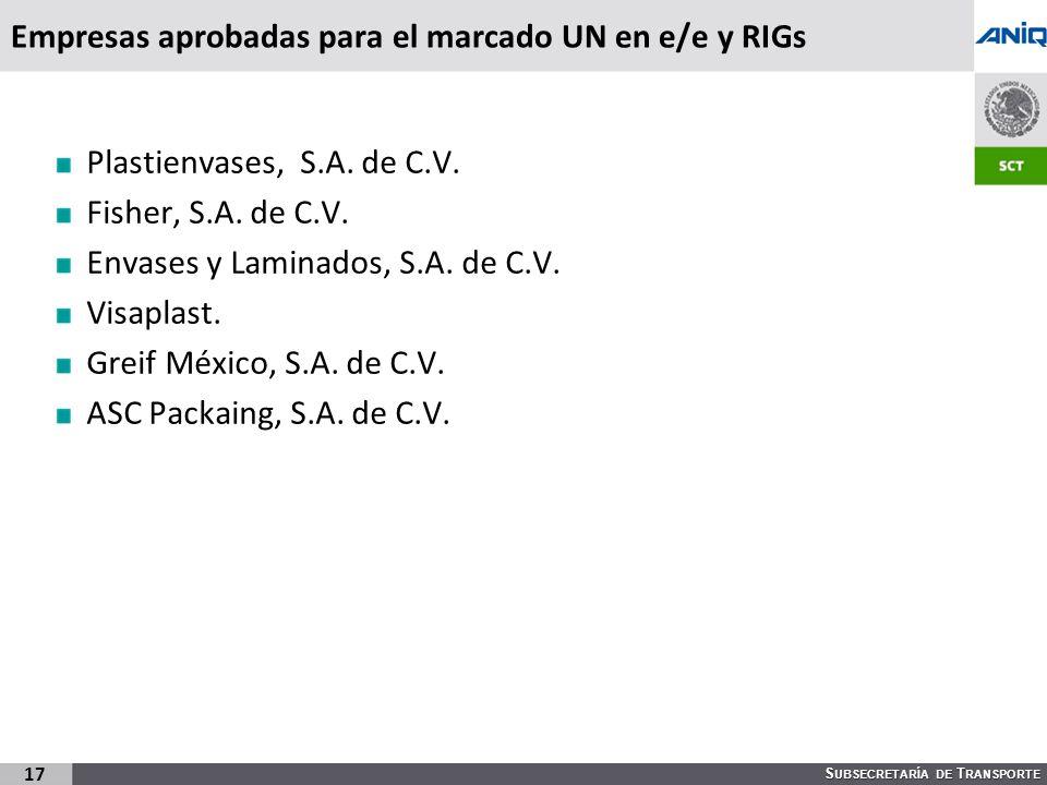 S UBSECRETARÍA DE T RANSPORTE Empresas aprobadas para el marcado UN en e/e y RIGs 17 Plastienvases, S.A.