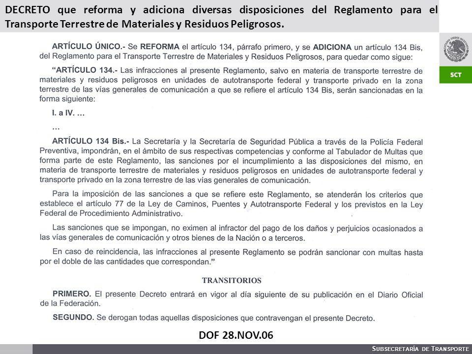 S UBSECRETARÍA DE T RANSPORTE DECRETO que reforma y adiciona diversas disposiciones del Reglamento para el Transporte Terrestre de Materiales y Residuos Peligrosos.