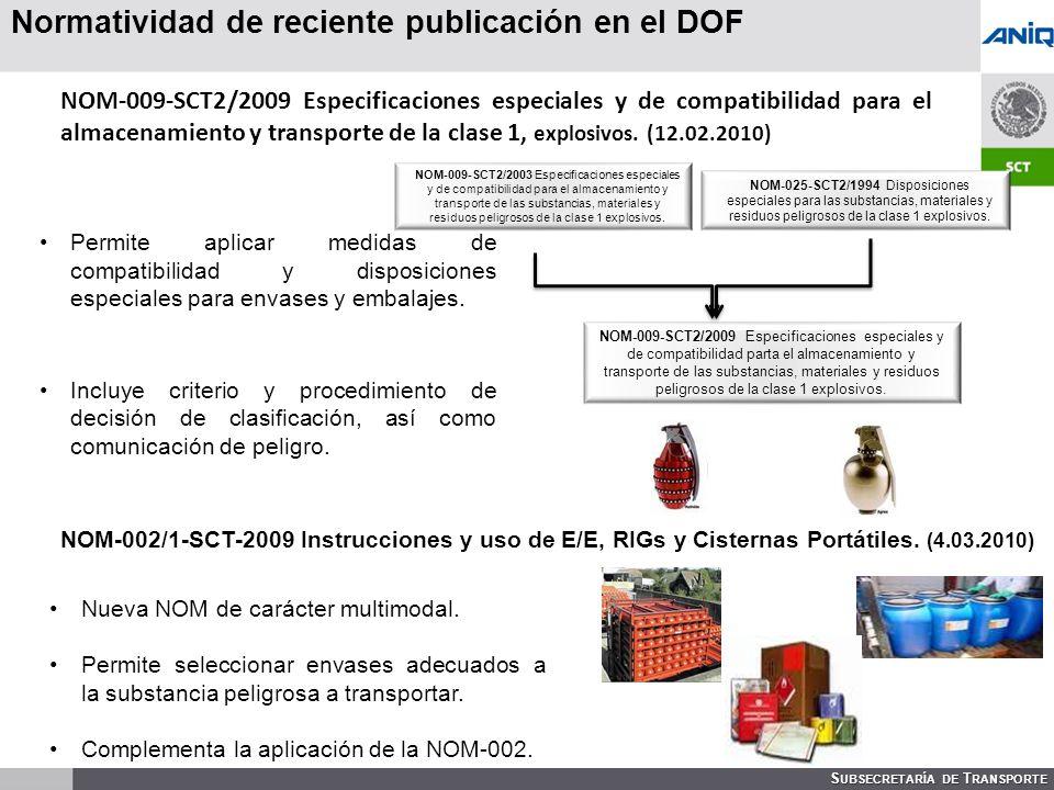 S UBSECRETARÍA DE T RANSPORTE Normatividad de reciente publicación en el DOF Permite aplicar medidas de compatibilidad y disposiciones especiales para envases y embalajes.