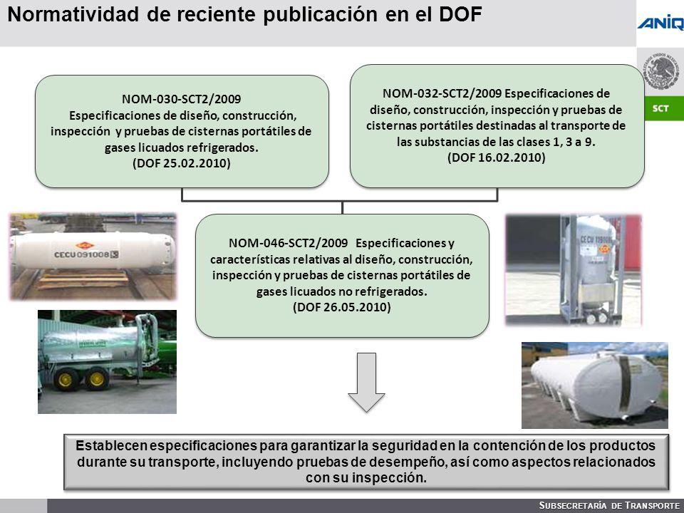S UBSECRETARÍA DE T RANSPORTE Establecen especificaciones para garantizar la seguridad en la contención de los productos durante su transporte, incluyendo pruebas de desempeño, así como aspectos relacionados con su inspección.