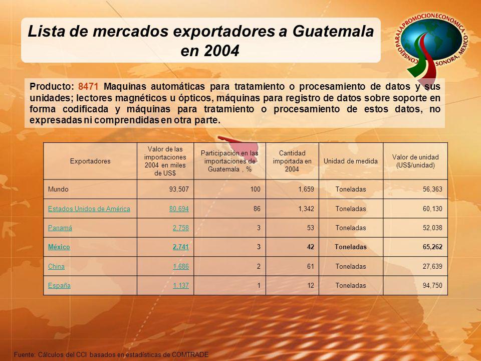 Lista de mercados exportadores a Guatemala en 2004 Producto: 8471 Maquinas automáticas para tratamiento o procesamiento de datos y sus unidades; lectores magnéticos u ópticos, máquinas para registro de datos sobre soporte en forma codificada y máquinas para tratamiento o procesamiento de estos datos, no expresadas ni comprendidas en otra parte.