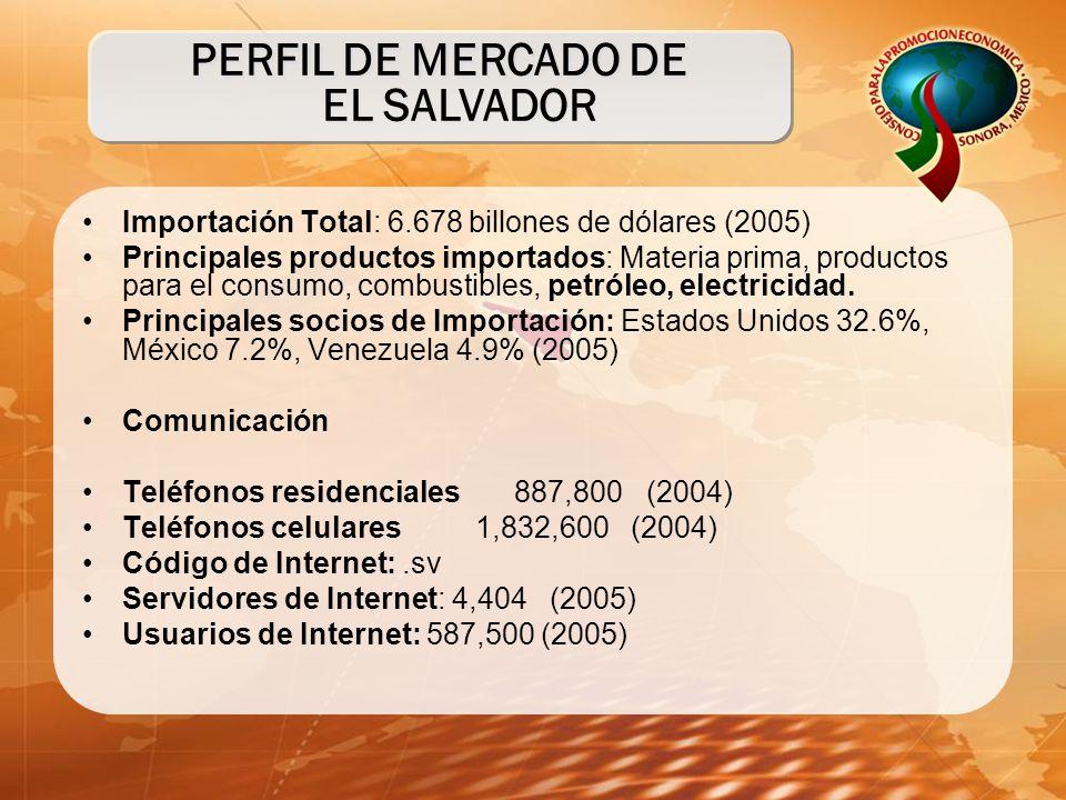 Importación Total: 6.678 billones de dólares (2005) Principales productos importados: Materia prima, productos para el consumo, combustibles, petróleo, electricidad.
