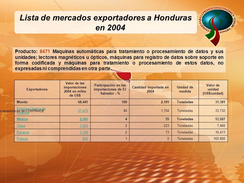 Lista de mercados exportadores a Honduras en 2004 Producto: 8471 Maquinas automáticas para tratamiento o procesamiento de datos y sus unidades; lectores magnéticos u ópticos, máquinas para registro de datos sobre soporte en forma codificada y máquinas para tratamiento o procesamiento de estos datos, no expresadas ni comprendidas en otra parte.