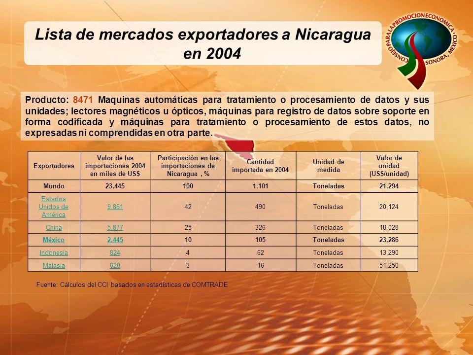 Lista de mercados exportadores a Nicaragua en 2004 Producto: 8471 Maquinas automáticas para tratamiento o procesamiento de datos y sus unidades; lectores magnéticos u ópticos, máquinas para registro de datos sobre soporte en forma codificada y máquinas para tratamiento o procesamiento de estos datos, no expresadas ni comprendidas en otra parte.