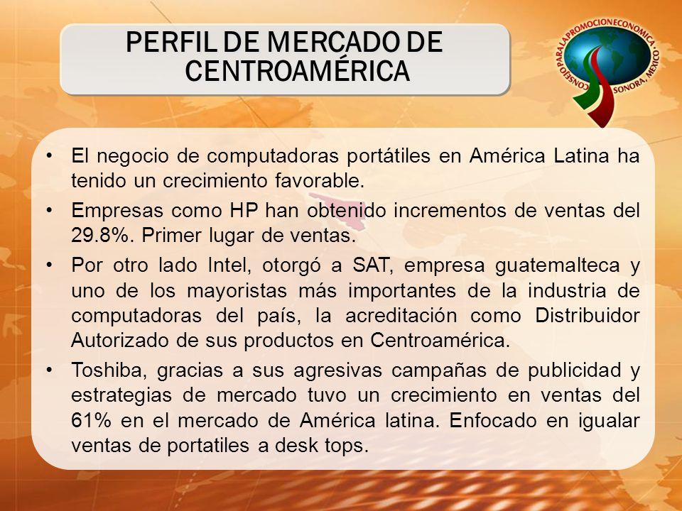 El negocio de computadoras portátiles en América Latina ha tenido un crecimiento favorable. Empresas como HP han obtenido incrementos de ventas del 29