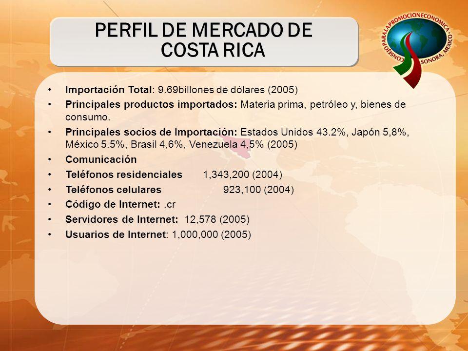 PERFIL DE MERCADO DE COSTA RICA Importación Total: 9.69billones de dólares (2005) Principales productos importados: Materia prima, petróleo y, bienes de consumo.