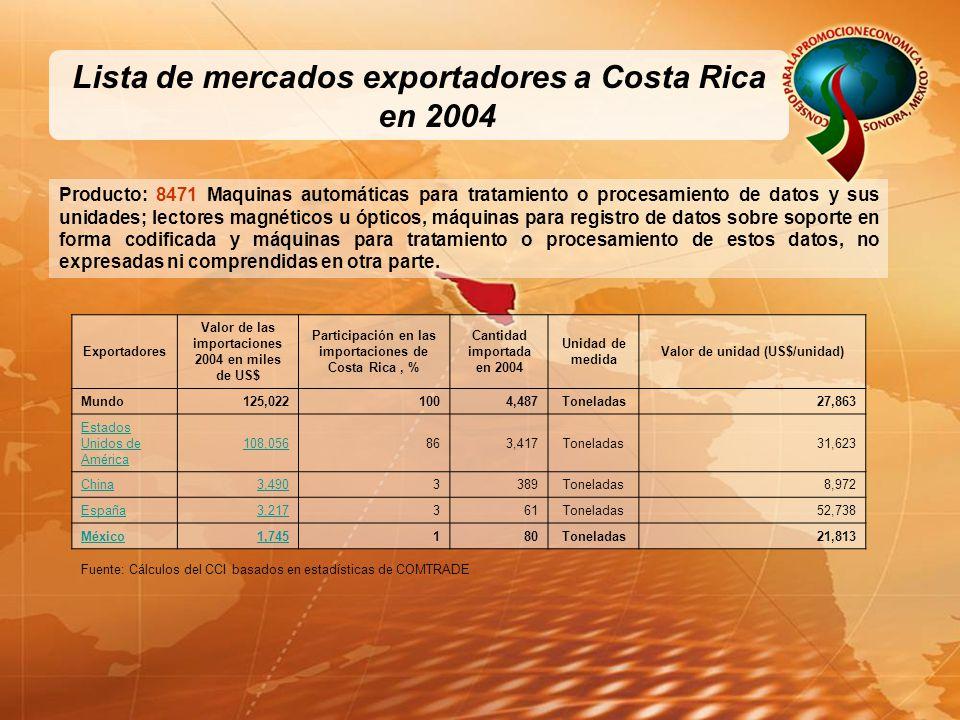 Lista de mercados exportadores a Costa Rica en 2004 Producto: 8471 Maquinas automáticas para tratamiento o procesamiento de datos y sus unidades; lectores magnéticos u ópticos, máquinas para registro de datos sobre soporte en forma codificada y máquinas para tratamiento o procesamiento de estos datos, no expresadas ni comprendidas en otra parte.