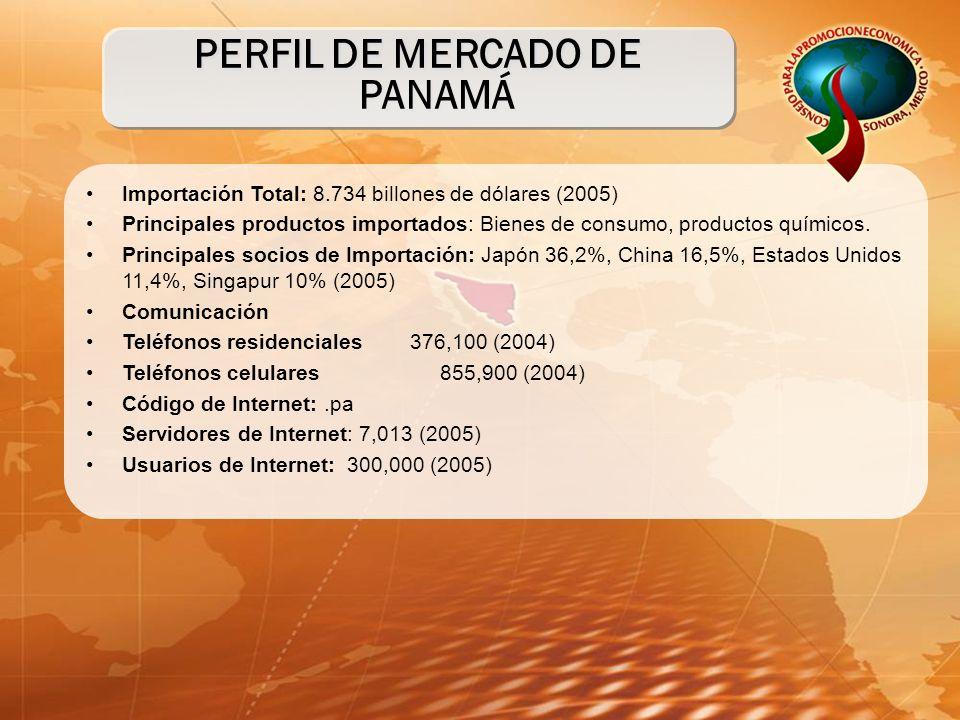 PERFIL DE MERCADO DE PANAMÁ Importación Total: 8.734 billones de dólares (2005) Principales productos importados: Bienes de consumo, productos químicos.