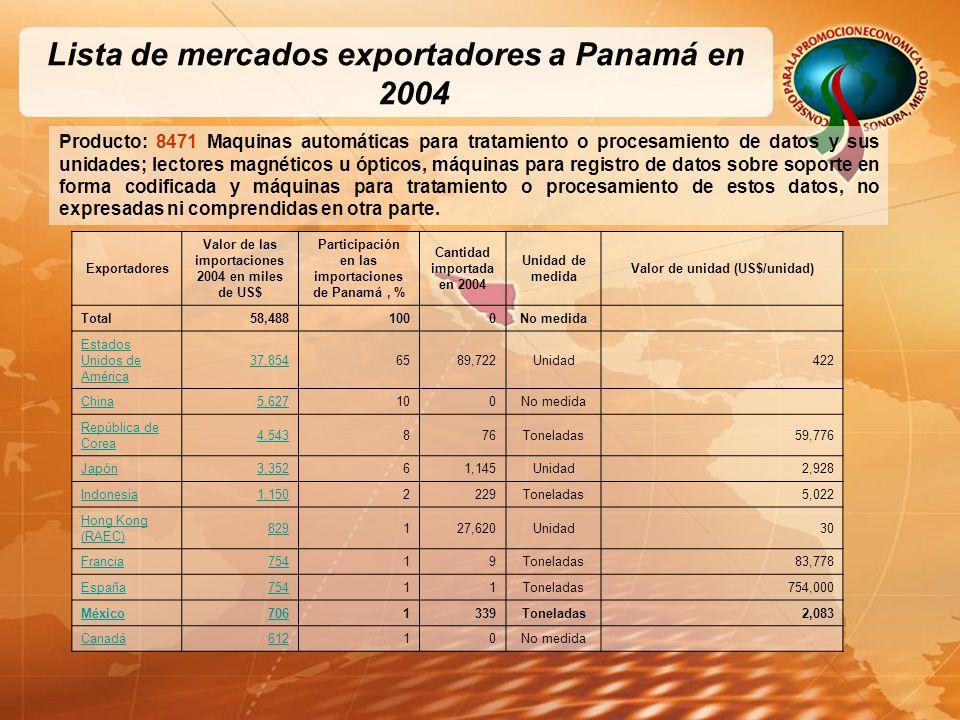 Lista de mercados exportadores a Panamá en 2004 Producto: 8471 Maquinas automáticas para tratamiento o procesamiento de datos y sus unidades; lectores magnéticos u ópticos, máquinas para registro de datos sobre soporte en forma codificada y máquinas para tratamiento o procesamiento de estos datos, no expresadas ni comprendidas en otra parte.