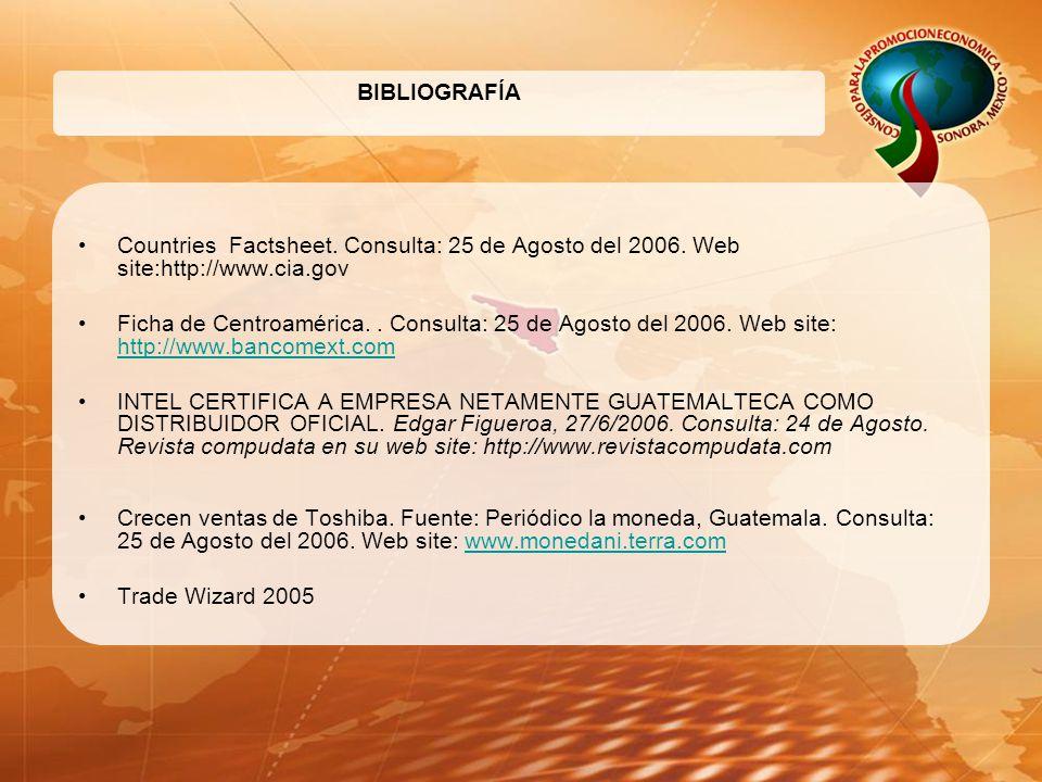 BIBLIOGRAFÍA Countries Factsheet. Consulta: 25 de Agosto del 2006. Web site:http://www.cia.gov Ficha de Centroamérica.. Consulta: 25 de Agosto del 200