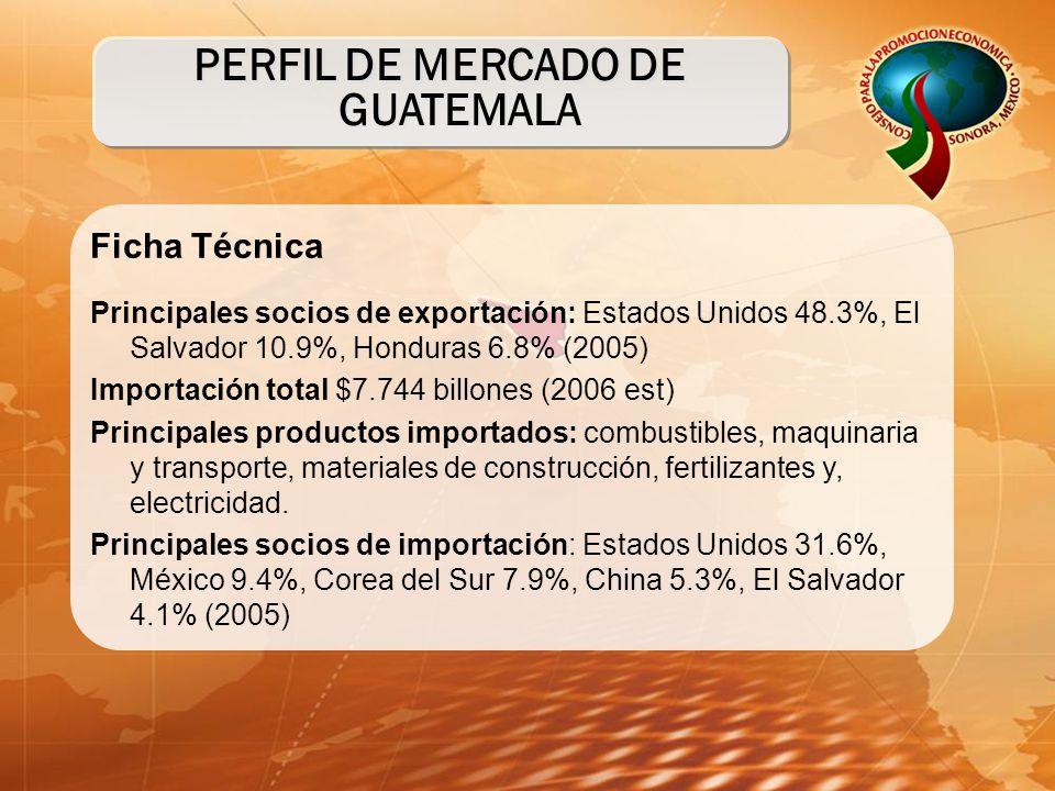 Ficha Técnica Principales socios de exportación: Estados Unidos 48.3%, El Salvador 10.9%, Honduras 6.8% (2005) Importación total $7.744 billones (2006 est) Principales productos importados: combustibles, maquinaria y transporte, materiales de construcción, fertilizantes y, electricidad.