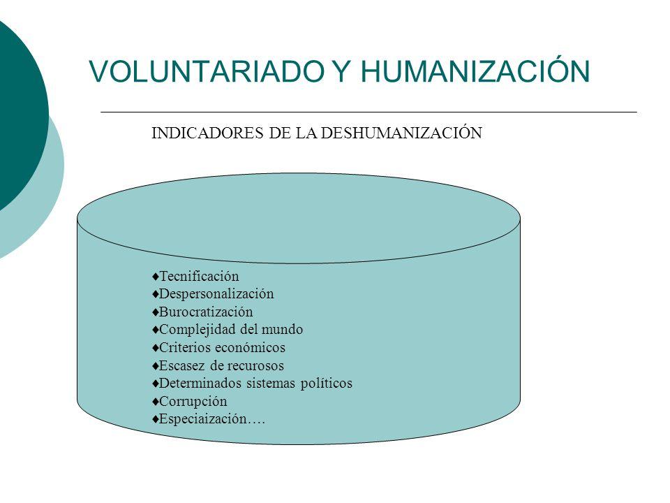 VOLUNTARIADO Y HUMANIZACIÓN Este posicionamiento consiste en: Hacernos más humano Ablandarnos ante los demás Hacerse benigno, bondadoso y comprensivo