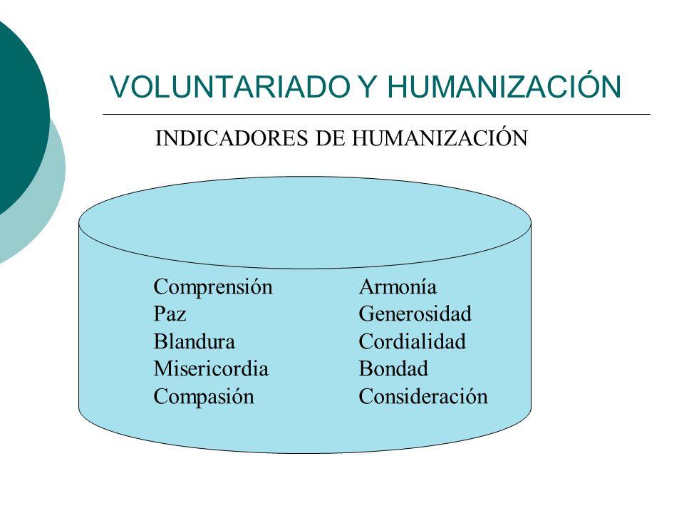VOLUNTARIADO Y HUMANIZACIÓN INDICADORES DE LA DESHUMANIZACIÓN Tecnificación Despersonalización Burocratización Complejidad del mundo Criterios económi