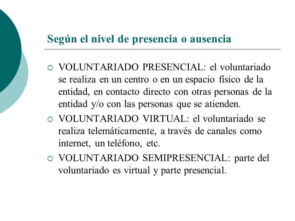 Según el nivel ocupado por el voluntariado en la organización VOLUNTARIADO DE BASE: personas voluntarias implicadas directamente en la ejecución de un