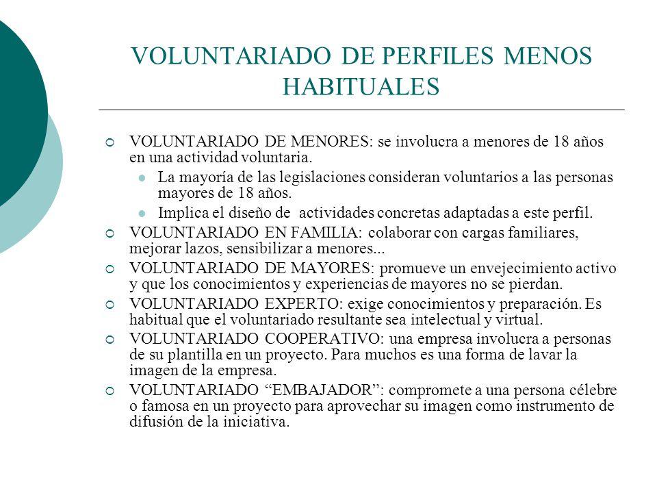 Según el tiempo dedicado al proyecto VOLUNTARIADO PUNTUAL O MICROVOLUNTARIADO: participación reducida a unas horas o días. VOLUNTARIADO EN VACACIONES:
