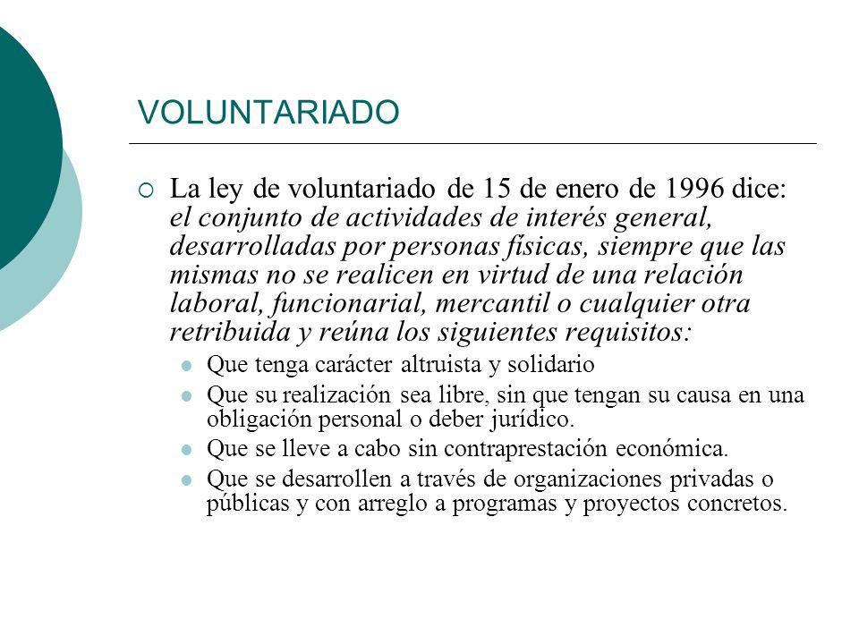 Tipos de voluntariado VOLUNTARIADO EN COOPERACIÓN: el relacionado con proyectos que se desarrollan en una comunidad perteneciente a un país distinto al que se reside.