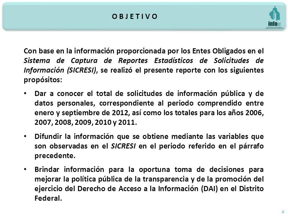 Con base en la información proporcionada por los Entes Obligados en el Sistema de Captura de Reportes Estadísticos de Solicitudes de Información (SICR