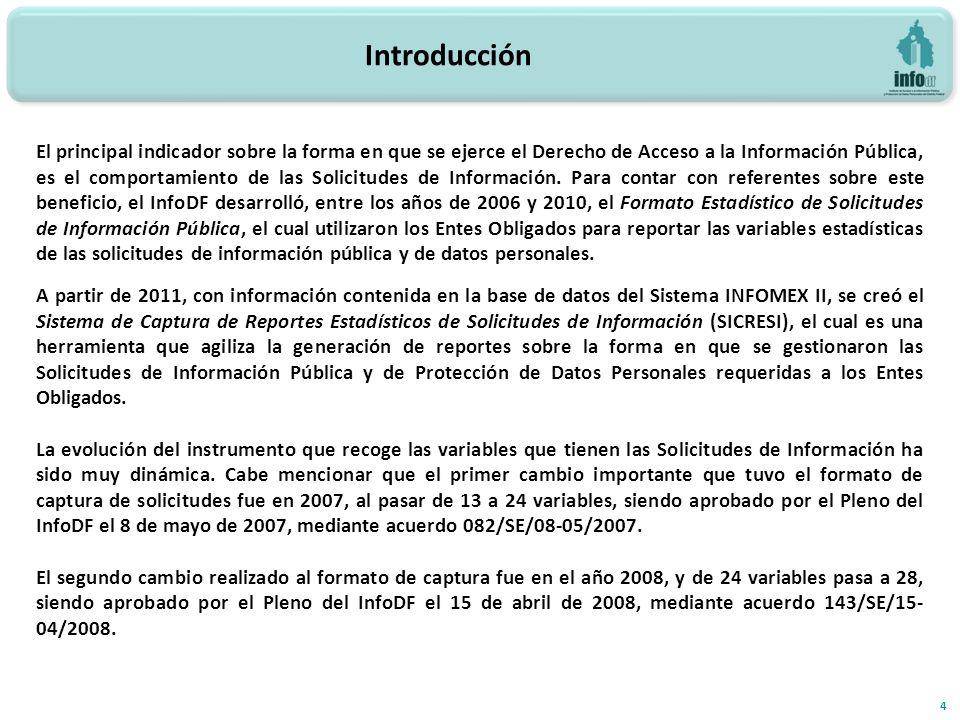 Introducción 4 El principal indicador sobre la forma en que se ejerce el Derecho de Acceso a la Información Pública, es el comportamiento de las Solic