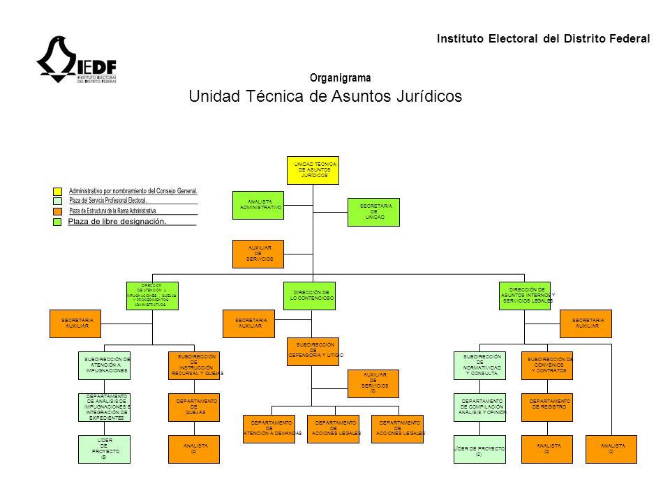 Instituto Electoral del Distrito Federal Organigrama Unidad Técnica de Asuntos Jurídicos UNIDAD TÉCNICA DE ASUNTOS JURÍDICOS ANALISTA ADMINISTRATIVO S