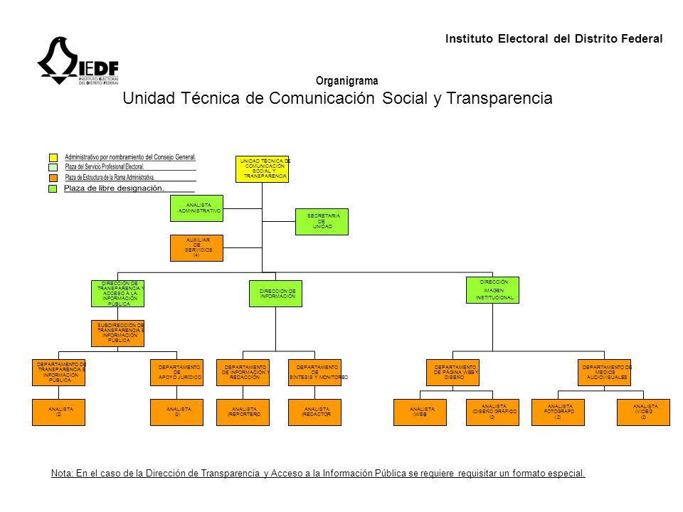 Instituto Electoral del Distrito Federal Organigrama Unidad Técnica de Comunicación Social y Transparencia UNIDAD TÉCNICA DE COMUNICACIÓN SOCIAL Y TRA
