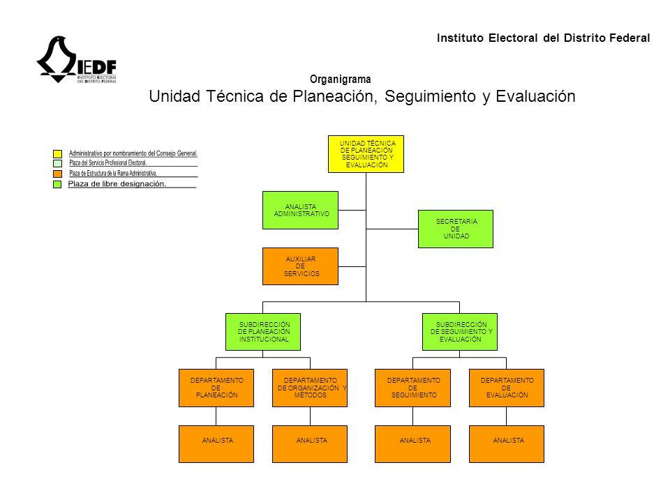 Instituto Electoral del Distrito Federal Organigrama Unidad Técnica de Planeación, Seguimiento y Evaluación UNIDAD TÉCNICA DE PLANEACIÓN, SEGUIMIENTO