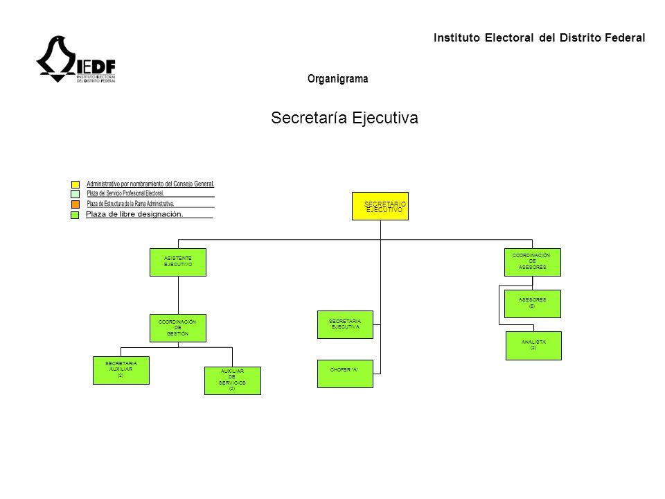 Instituto Electoral del Distrito Federal Organigrama SECRETARIO EJECUTIVO ASISTENTE EJECUTIVO COORDINACIÓN DE ASESORES COORDINACIÓN DE GESTIÓN SECRETA