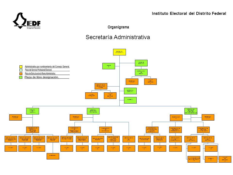 Instituto Electoral del Distrito Federal Organigrama Contraloría General CONTRALOR GENERAL SUBCONTRALORÍA DE AUDITORÍA,CONTROL Y EVALUACIÓN CHOFER B AUXILIAR DE SERVICIOS SECRETARIA DE UNIDAD SUBCONTRALORÍA DE ATENCIÓN CIUDADANA Y NORMATIVIDAD SUBDIRECCIÓN DE QUEJAS Y DENUNCIAS SUBDIRECCIÓN DE AUDITORÍA,CONTROL Y EVALUACIÓN SECRETARÍA AUXILIAR DEPARTAMENTO DE AUDITORÍA FINANCIERA DEPARTAMENTO DE MEJORA DE PROCESOS Y EVALUACIÓN DEPARTAMENTO DE AUDITORÍA A PROGRAMAS INSTITUCIONALES ANALISTA (7) ASESOR (2) ANALISTA ADMINISTRATIVO SUBCONTRALORÍA DE RESPONSABILIDADES E INCONFORMIDADES SECRETARÍA AUXILIAR SUBDIRECCIÓN DE PROCEDIMIENTOS JURÍDICOS Y ADMINISTRATIVOS DEPARTAMENTO DE REGISTRO SITUACIÓN PATRIMONIAL DEPARTAMENTO CONTENCIOSO DEPARTAMENTO DE PROCEDIMIENTOS DISCIPLINARIOS SUBDIRECCIÓN A COMITÉS DEPARTAMENTO DE INVESTIGACIONES Y SEGUIMIENTO DEPARTAMENTO DE ANÁLISIS NORMATIVO Y CONSULTA ANALISTA