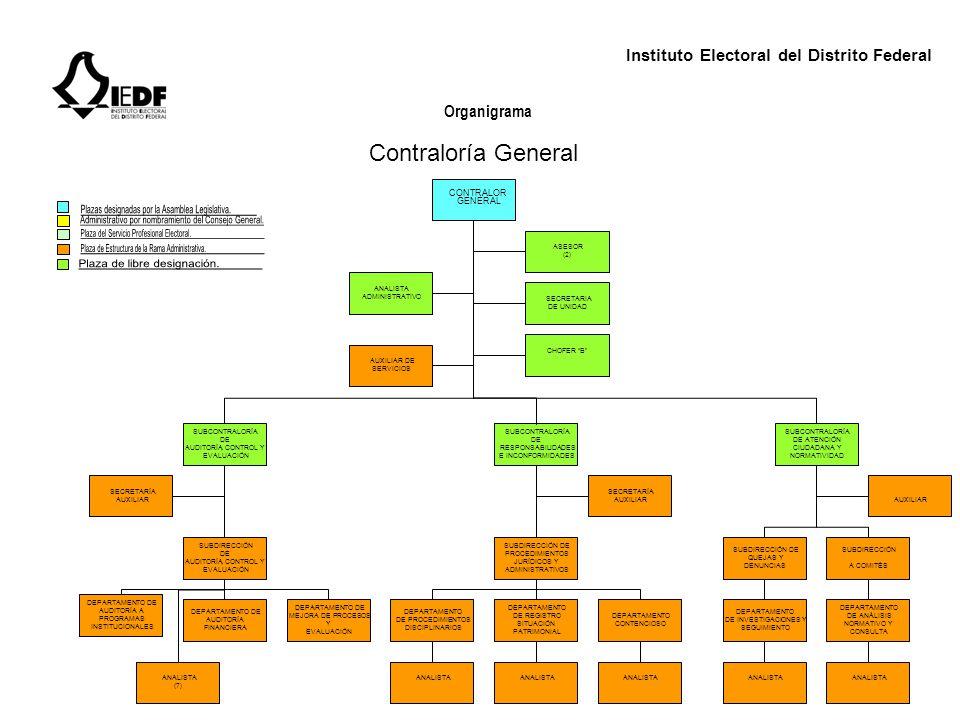 Instituto Electoral del Distrito Federal Organigrama Contraloría General CONTRALOR GENERAL SUBCONTRALORÍA DE AUDITORÍA,CONTROL Y EVALUACIÓN CHOFER B A