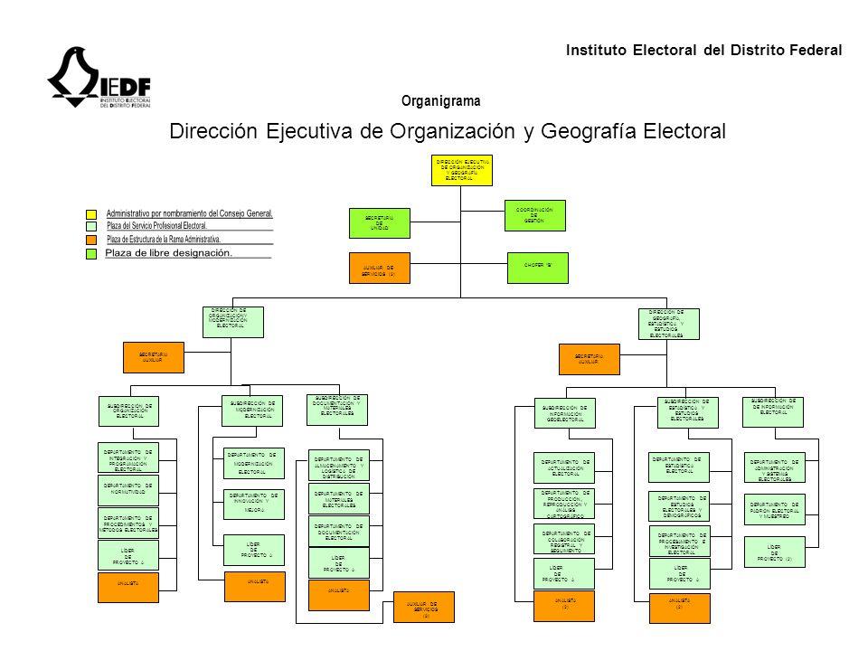 Instituto Electoral del Distrito Federal Organigrama Dirección Ejecutiva de Capacitación Electoral y Educación Cívica ( DIRECCIÓN EJECUTIVA DE CAPACITACIÓN ELECTORAL Y EDUCACIÓN CÍVICA CHOFER B COORDINACIÓN DE GESTIÓN SECRETARIA DE UNIDAD AUXILIAR DE SERVICIOS (4) DIRECCIÓN DE CAPACITACIÓN ELECTORAL Y PROYECTOS ESPECIALES DIRECCIÓN DE EDUCACIÓN CÍVICA DEMOCRÁTICA SECRETARIA AUXILIAR SECRETARIA AUXILIAR SUBDIRECCIÓN DE DISEÑO,SEGUIMIENTO Y EVALUACIÓN SUBDIRECCIÓN DE PEDAGOGÍA Y DIDÁCTICA SUBDIRECCIÓN DE PRODUCCIÓN DE MATERIALES SUBDIRECCIÓN DE DIFUSIÓN DEPARTAMENTO DE INSTRUMENTOS DIDÁCTICOS DEPARTAMENTO DE INVESTIGACIÓN PEDAGÓGICA DEPARTAMENTO DE SEGUIMIENTO Y EVALUACIÓN OPERATIVA DEPARTAMENTO DE INVESTIGACIÓN Y DISEÑO DE PROGRAMAS Y PROYECTOS LÍDER DE PROYECTO LÍDER DE PROYECTO (2) ANALISTA CORRECTOR DE ESTILO 2) ANALISTA DISEÑADOR (3) DEPARTAMENTO DE DIFUSIÓN DEPARTAMENTO DE DISEÑO Y EDICIÓN SUBDIRECCIÓN DE CONTENIDOS EDUCATIVOS DEPARTAMENTO DE FORMACIÓN CÍVICA CIUDADANA DEPARTAMENTO DE VINCULACIÓN DEPARTAMENTO DE DISEÑO,SEGUIMIENTO DE PROGRAMAS Y ESTRATEGIAS DE EDUCACIÓN CÍVICA LÍDER DE PROYECTO (2) ANALISTA EDUCADOR (12) DEPARTAMENTO DE PRODUCCIÓN Y DISTRIBUCIÓN DE MATERIALES DEPARTAMENTO DE FOMENTO A LA CULTURA DEMOCRÁTICA ANALISTA (2)